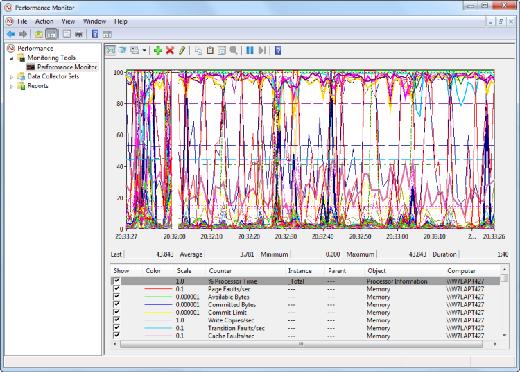 ssql-fig2-windowsperformancemonitor-121114_mobile
